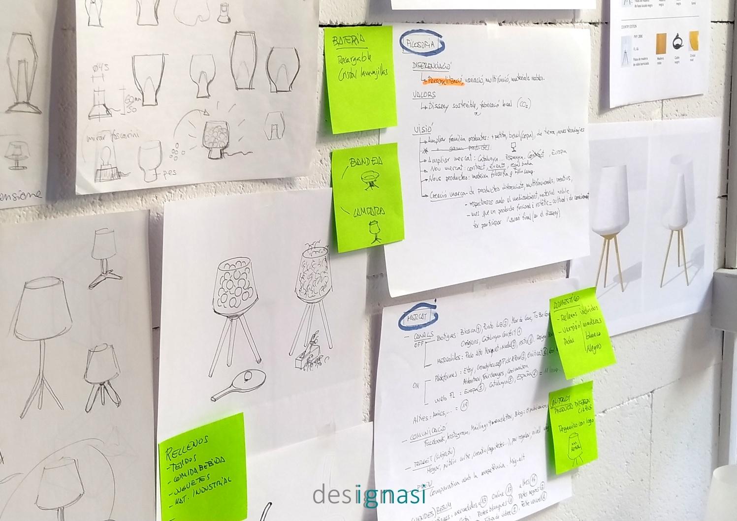 Design Thinking como metodología de trabajo