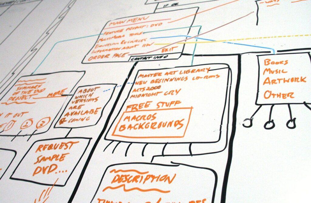 design manager service