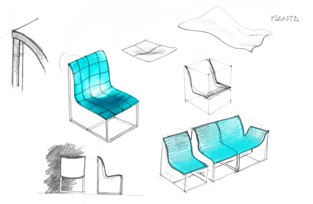 service product design